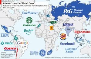 Фондовый рынок РФ по цене, как Procter&Gamble