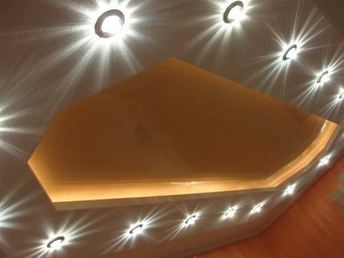 Бизнес-план производства светодиодных светильников